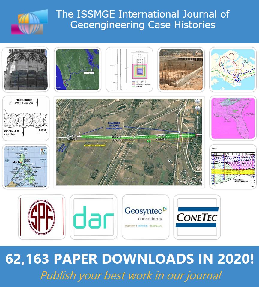 2020-paper-downloads