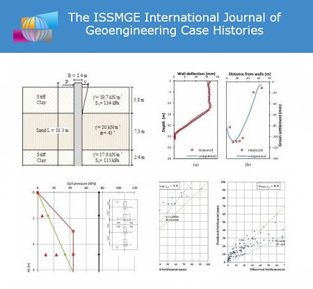Vol. 6, Issue 2 of the IJGCH has been released!